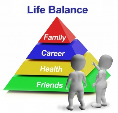 Life Balance Pyramid Having Family Career Health And Friends by Stuart Miles
